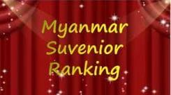 Myanmar Souvenir Ranking